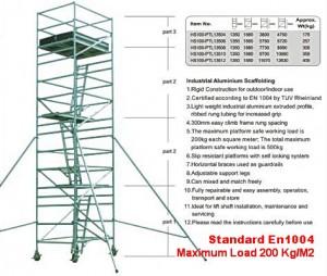 Scaffolding Aluminium