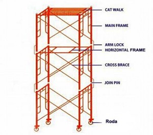 Harga Scaffolding Frame